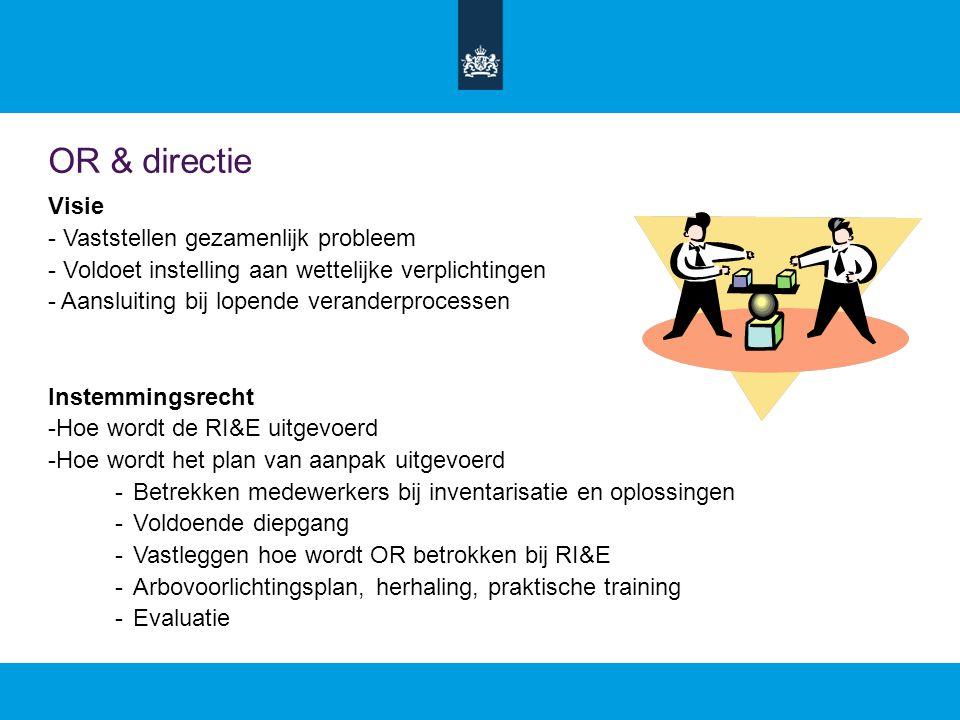 OR & directie Visie - Vaststellen gezamenlijk probleem