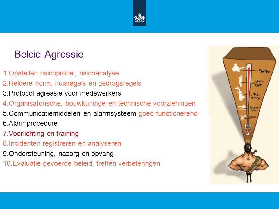 Beleid Agressie Opstellen risicoprofiel, risicoanalyse