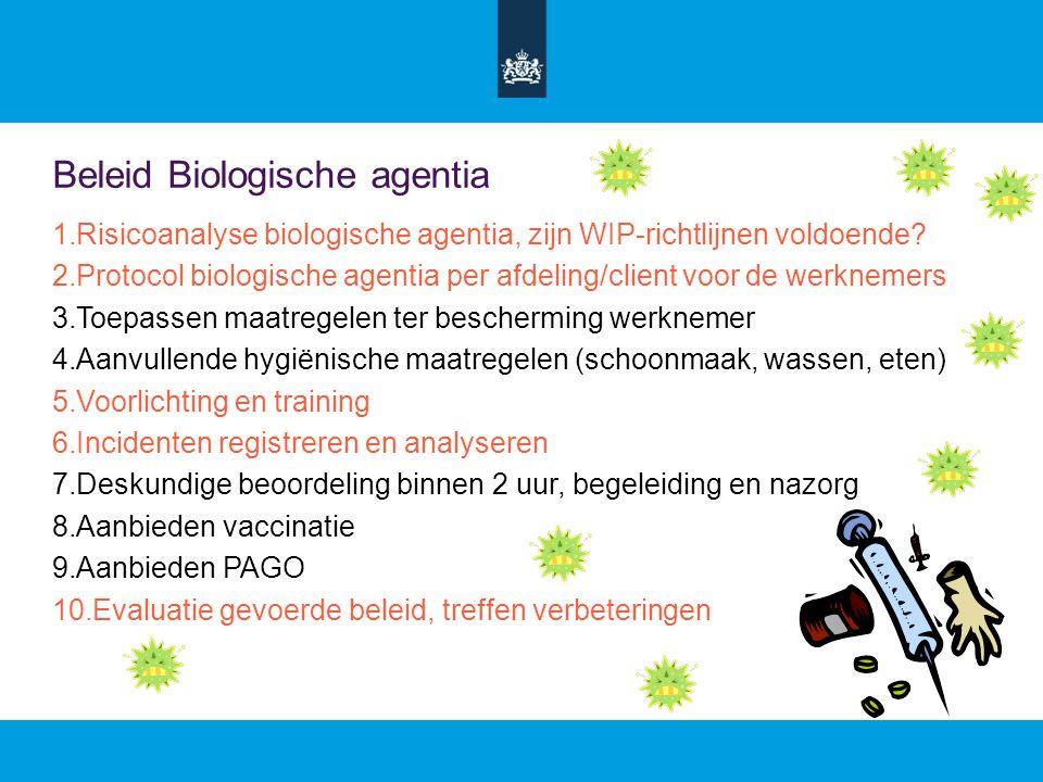 Beleid Biologische agentia