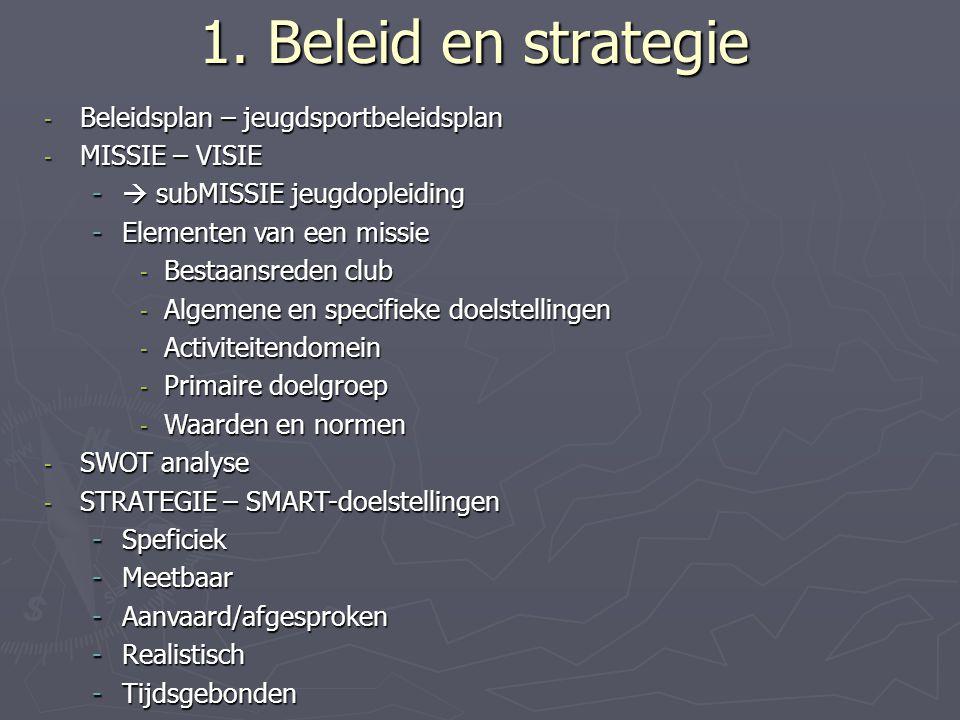 1. Beleid en strategie Beleidsplan – jeugdsportbeleidsplan