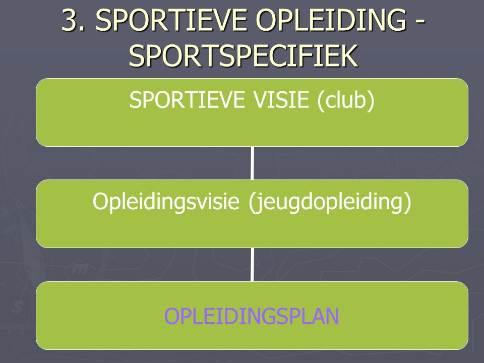 3. SPORTIEVE OPLEIDING - SPORTSPECIFIEK