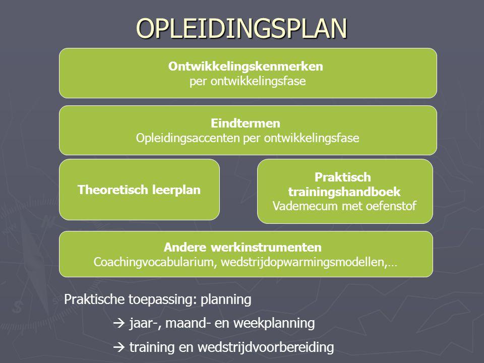OPLEIDINGSPLAN Praktische toepassing: planning