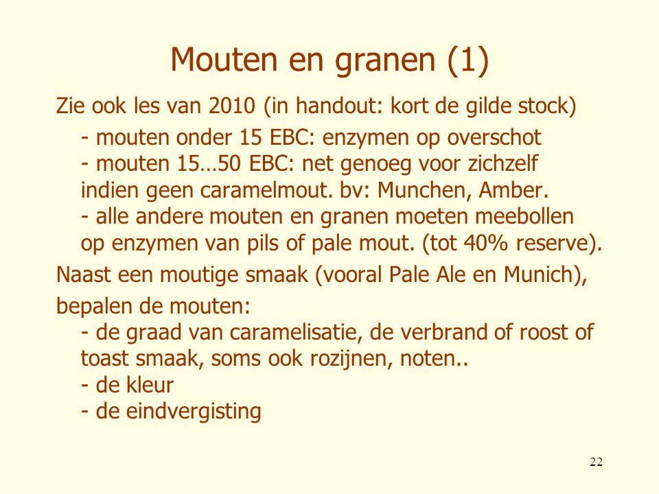 Mouten en granen (1) Zie ook les van 2010 (in handout: kort de gilde stock)