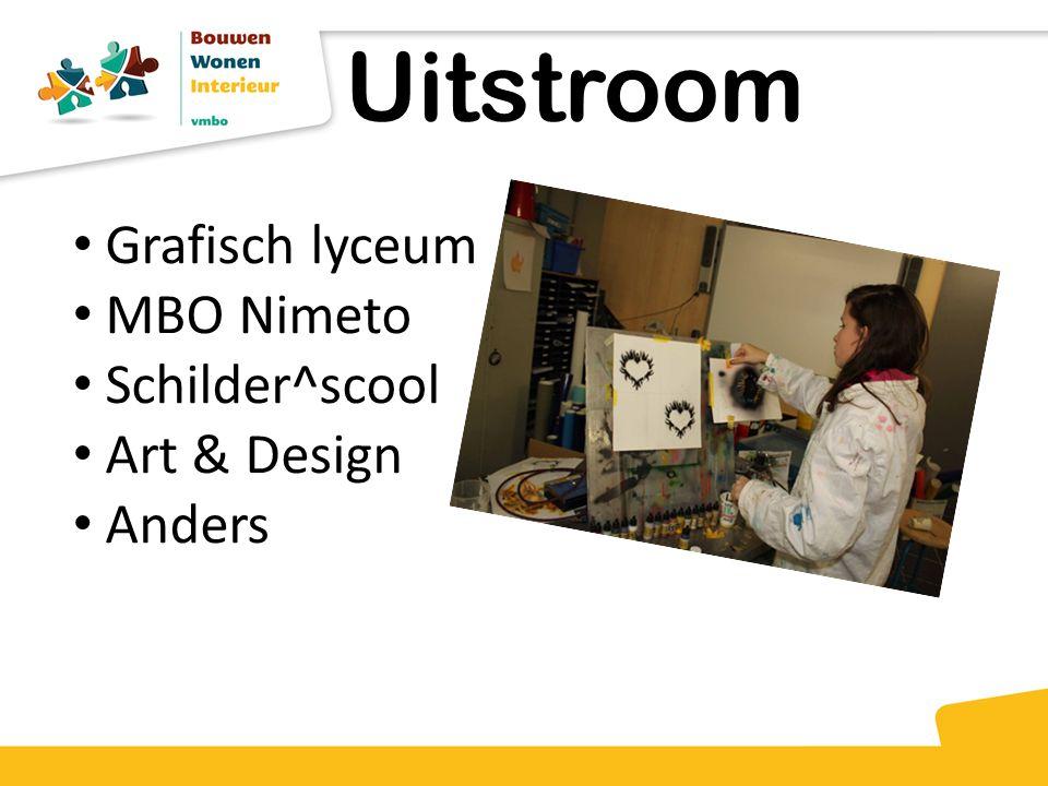 Uitstroom Grafisch lyceum MBO Nimeto Schilder^scool Art & Design