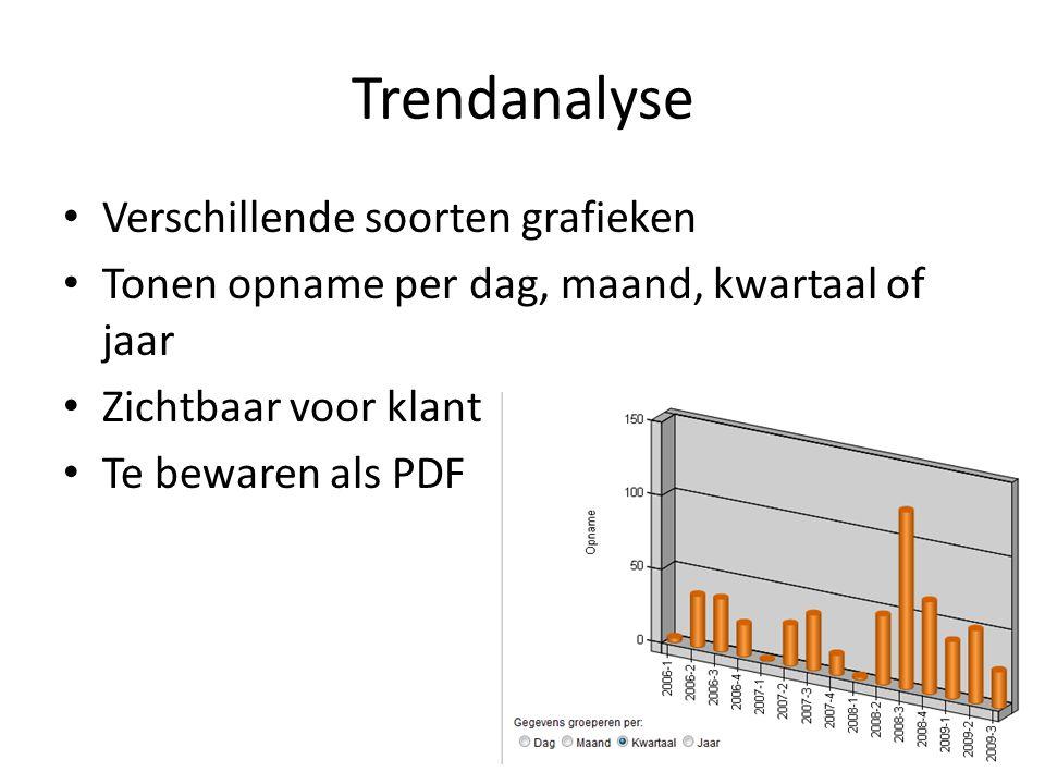 Trendanalyse Verschillende soorten grafieken