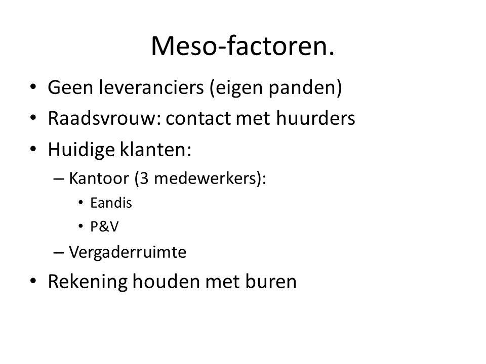 Meso-factoren. Geen leveranciers (eigen panden)