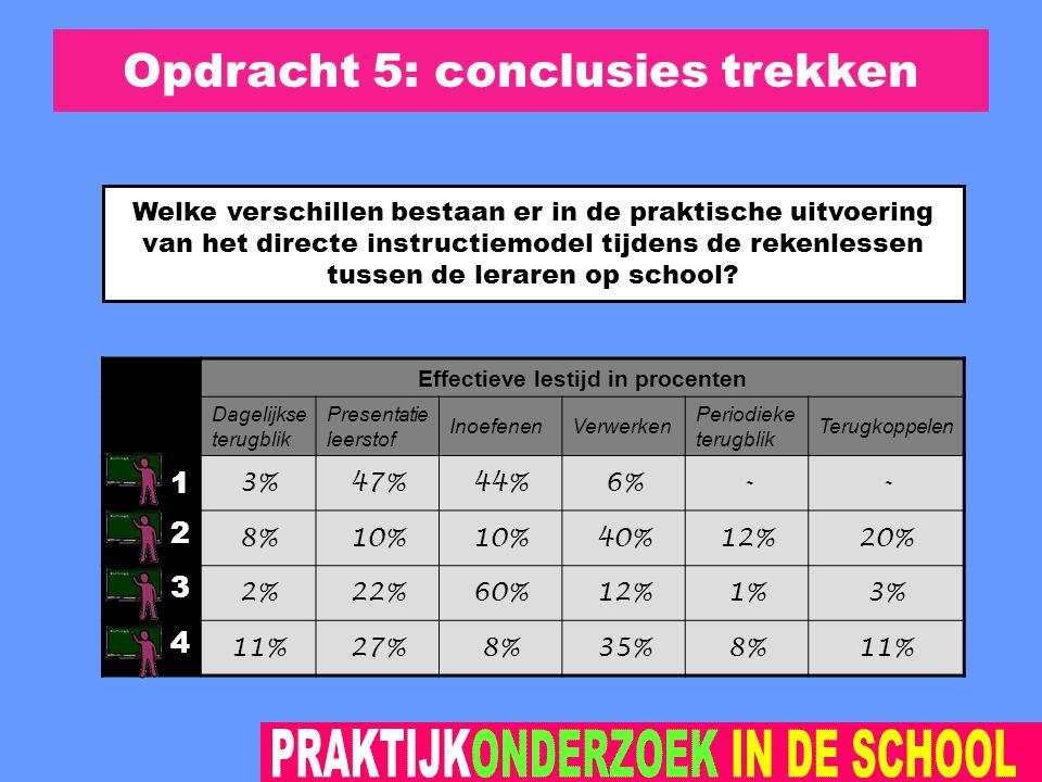 Effectieve lestijd in procenten