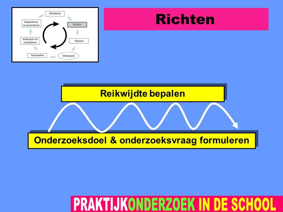 Onderzoeksdoel & onderzoeksvraag formuleren