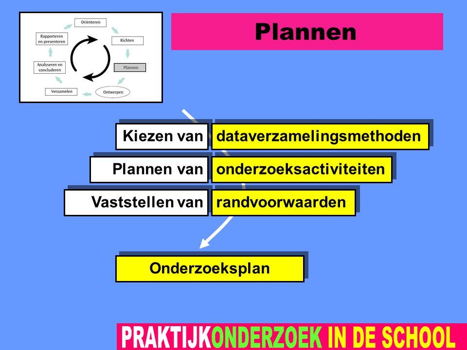 Plannen Kiezen van dataverzamelingsmethoden Plannen van