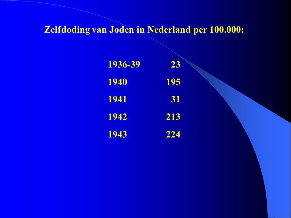 Zelfdoding van Joden in Nederland per 100.000: