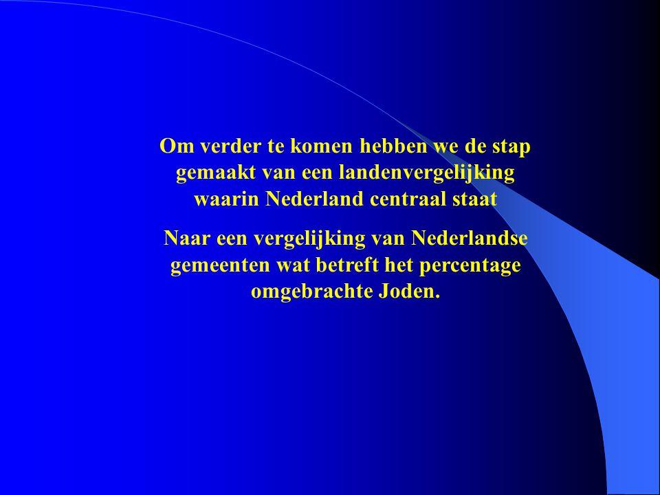 Om verder te komen hebben we de stap gemaakt van een landenvergelijking waarin Nederland centraal staat