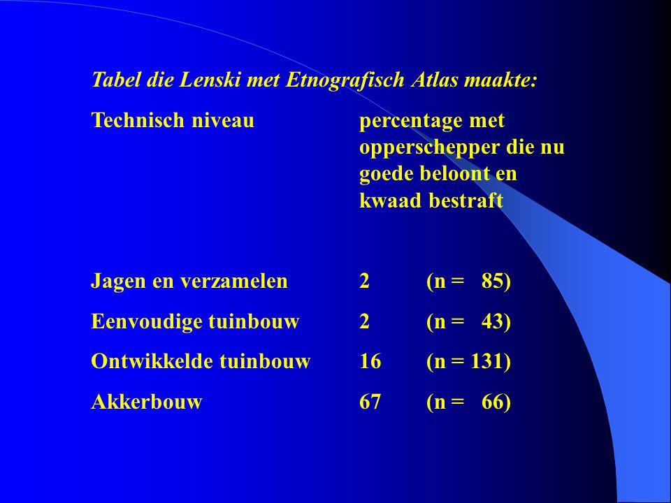 Tabel die Lenski met Etnografisch Atlas maakte: