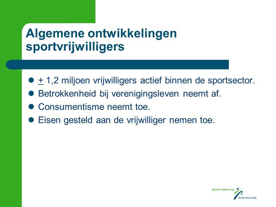 Algemene ontwikkelingen sportvrijwilligers