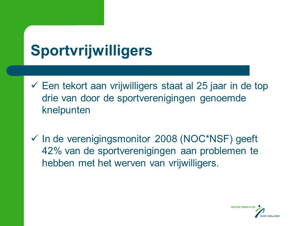 Sportvrijwilligers Een tekort aan vrijwilligers staat al 25 jaar in de top drie van door de sportverenigingen genoemde knelpunten.