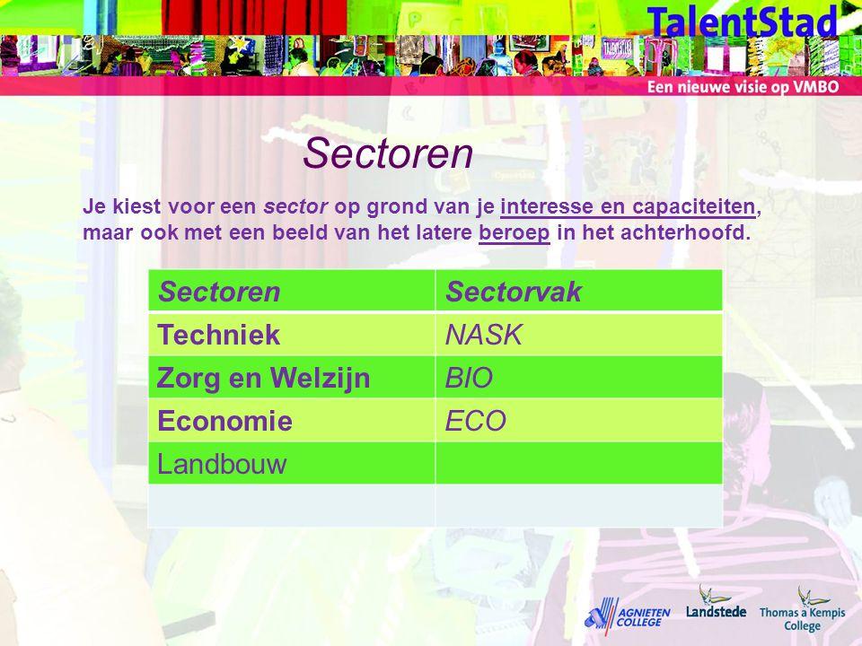 Sectoren Sectoren Sectorvak Techniek NASK Zorg en Welzijn BIO Economie