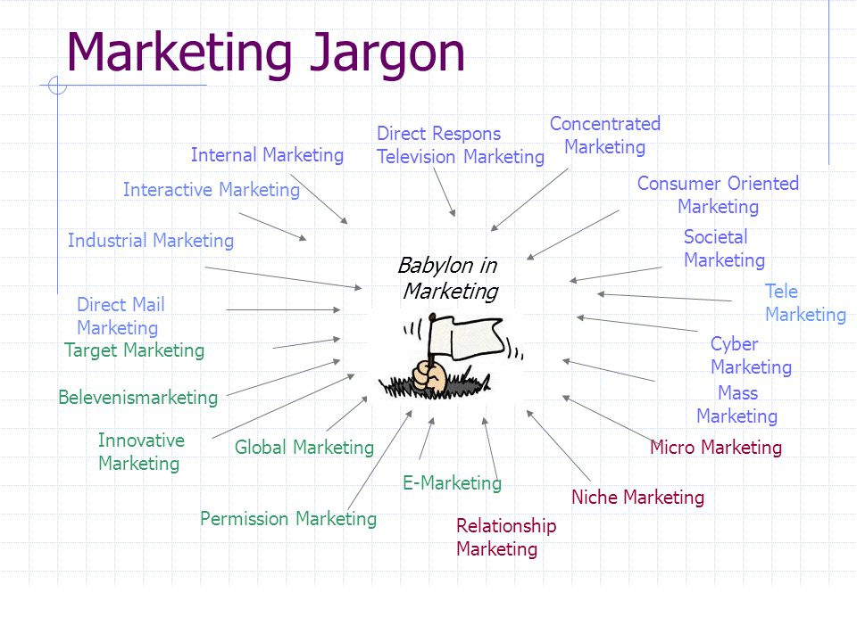 Marketing Jargon Babylon in Marketing Concentrated Marketing