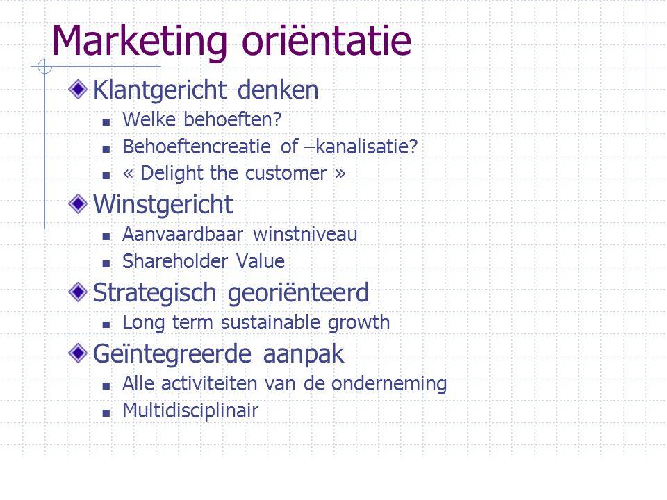 Marketing oriëntatie Klantgericht denken Winstgericht