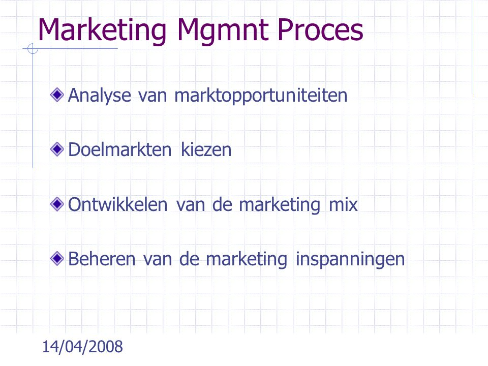 Marketing Mgmnt Proces
