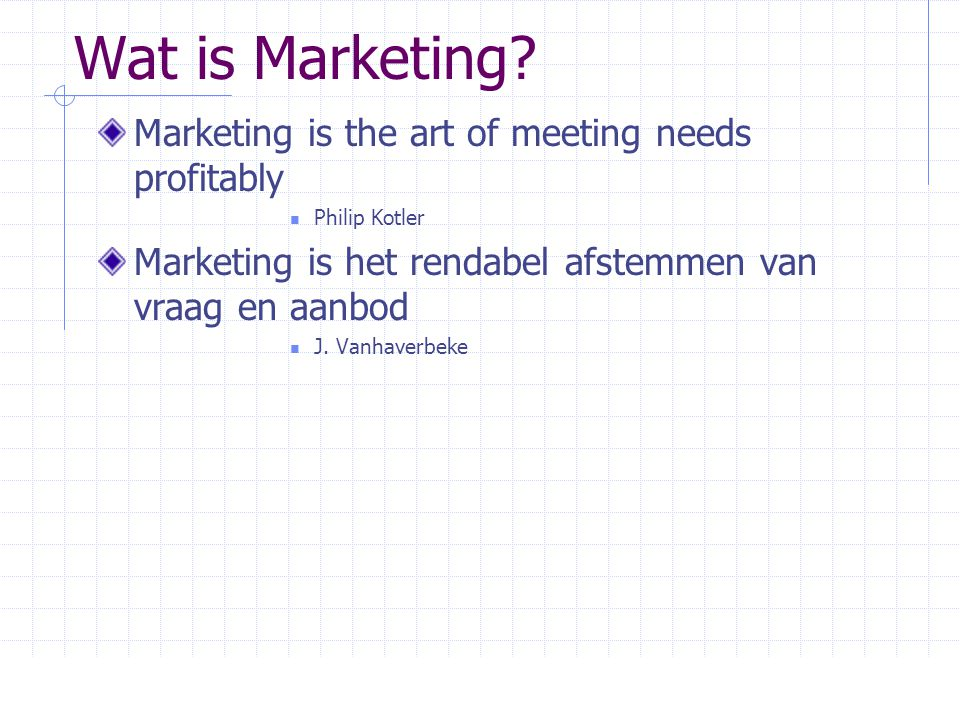 Wat is Marketing Marketing is the art of meeting needs profitably