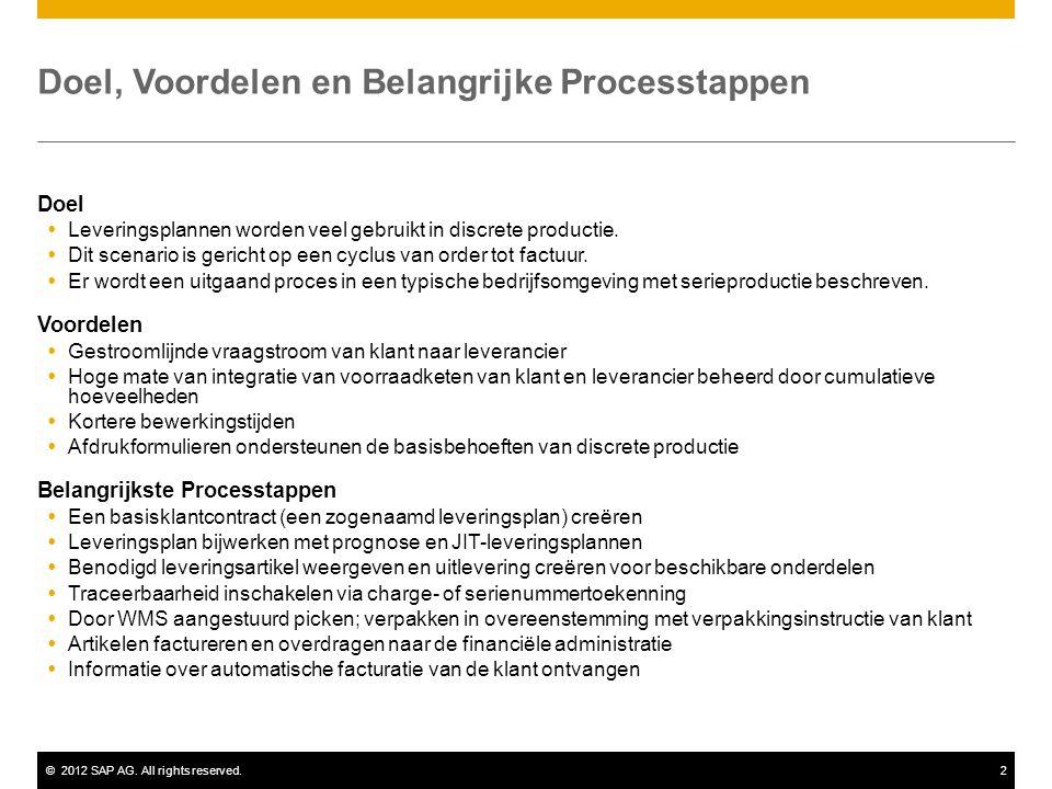 Doel, Voordelen en Belangrijke Processtappen