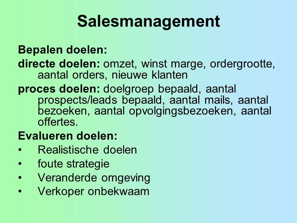 Salesmanagement Bepalen doelen: