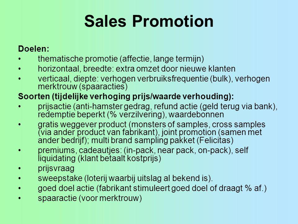 Sales Promotion Doelen: thematische promotie (affectie, lange termijn)