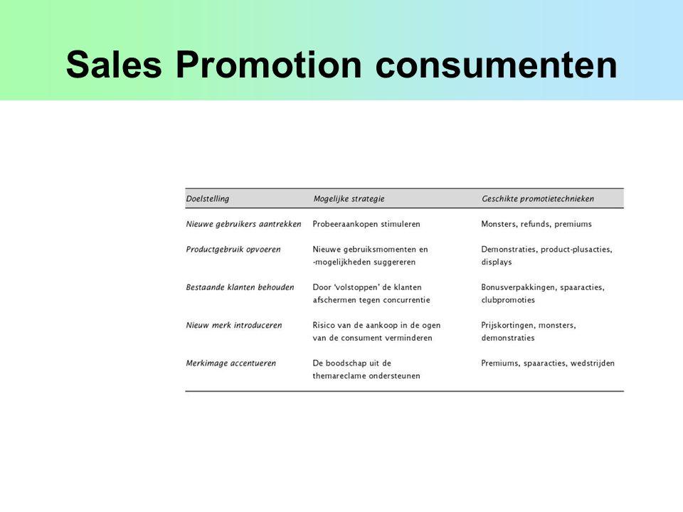 Sales Promotion consumenten