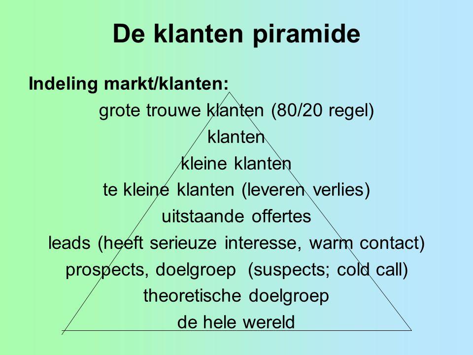 De klanten piramide Indeling markt/klanten:
