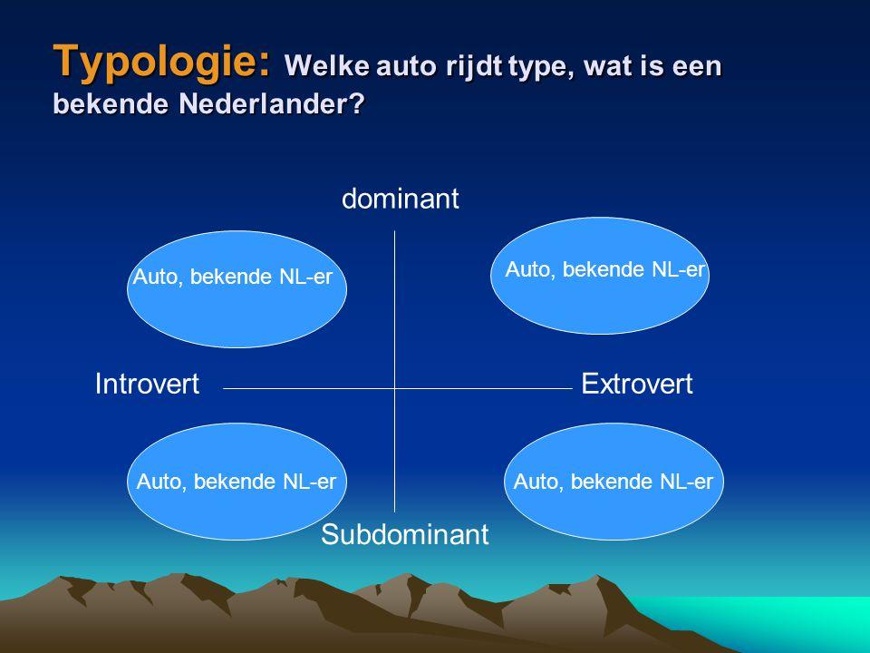 Typologie: Welke auto rijdt type, wat is een bekende Nederlander