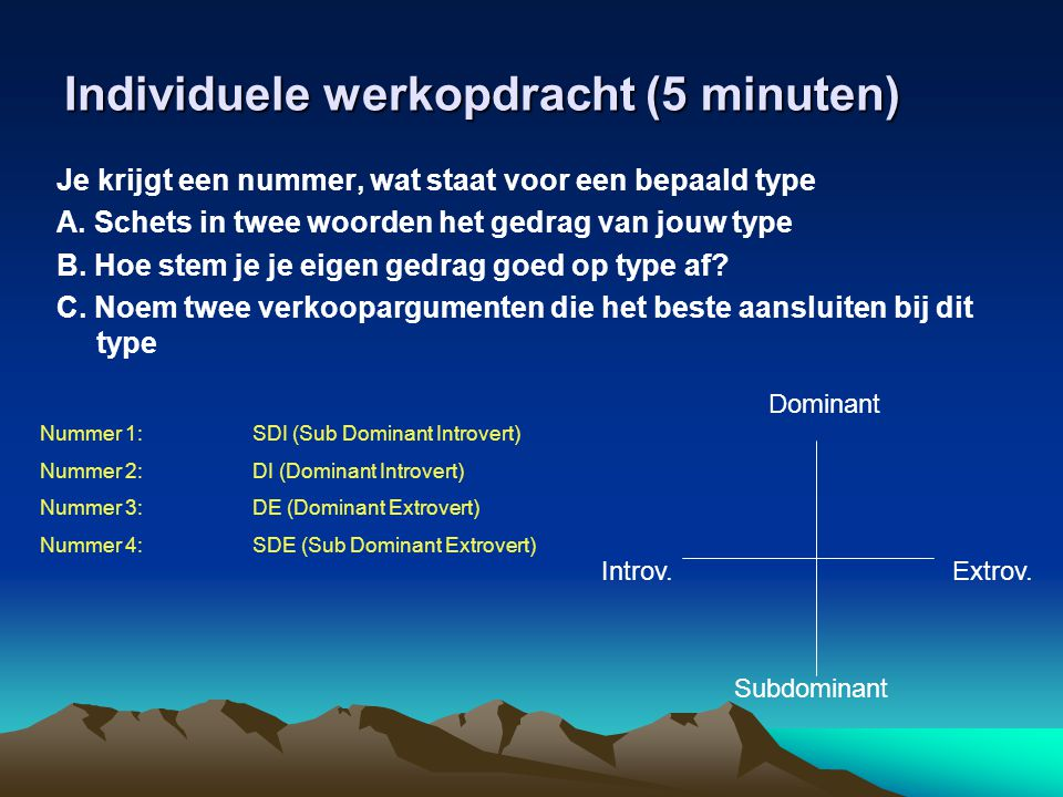 Individuele werkopdracht (5 minuten)