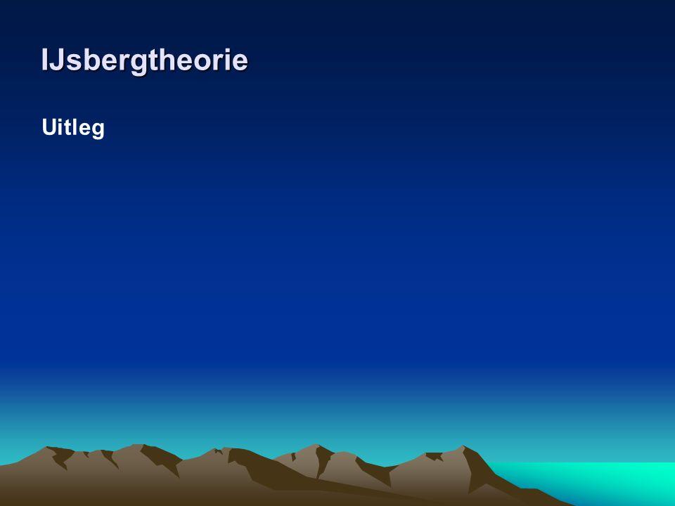 IJsbergtheorie Uitleg