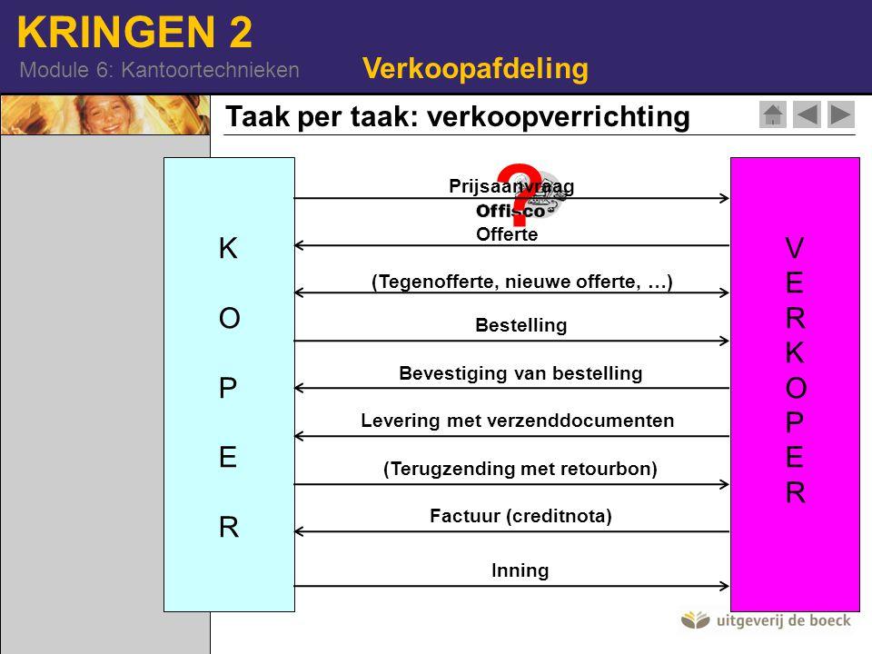 Verkoopafdeling Taak per taak: verkoopverrichting K O P E R V