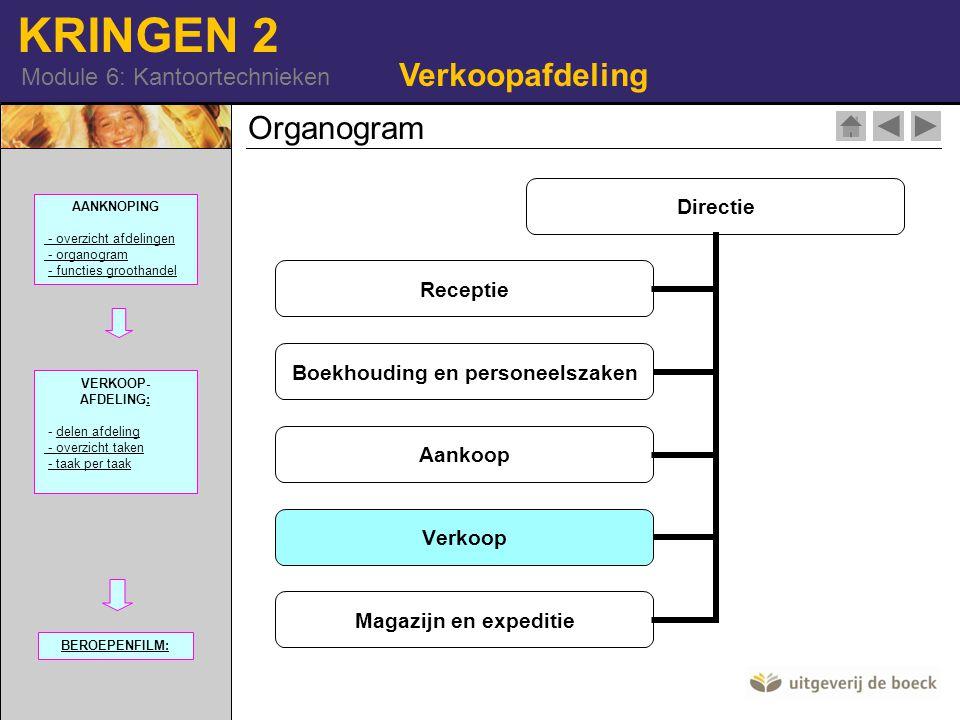 Verkoopafdeling Organogram AANKNOPING - overzicht afdelingen