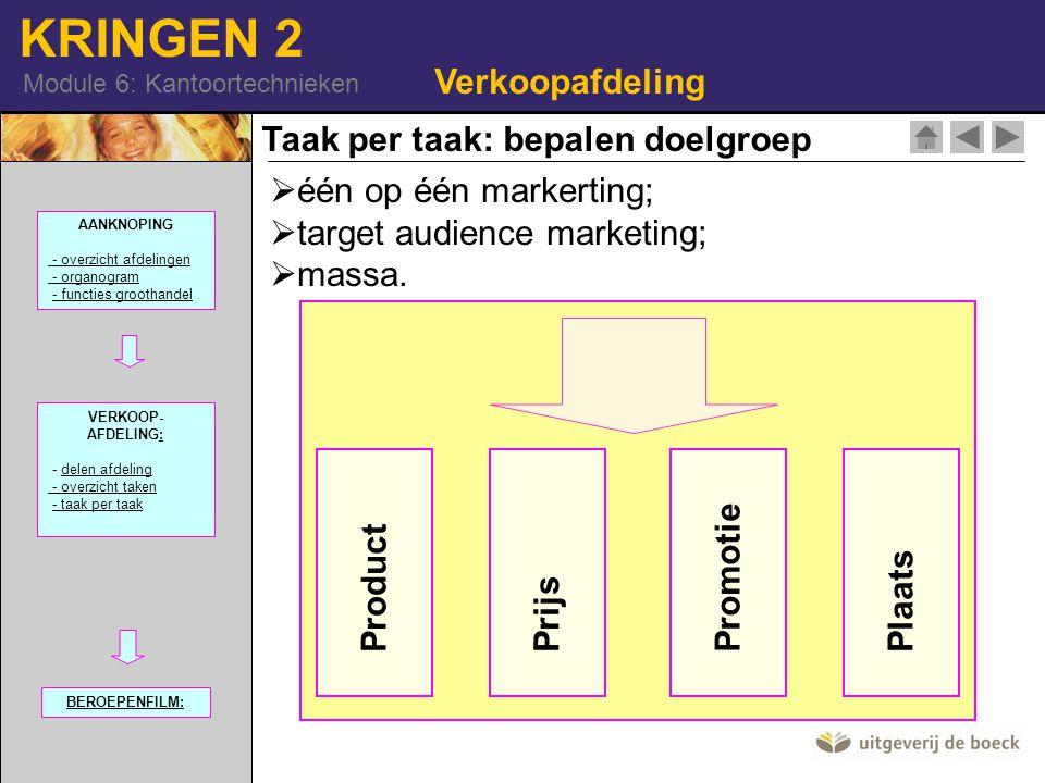 Taak per taak: bepalen doelgroep één op één markerting;