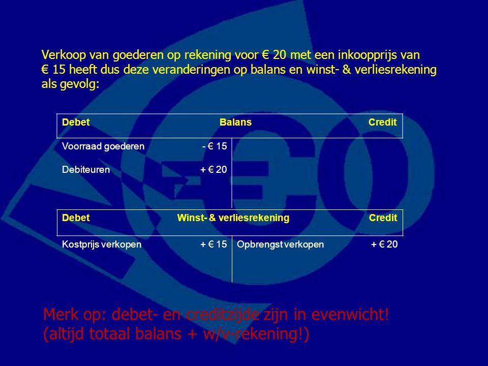 Merk op: debet- en creditzijde zijn in evenwicht!