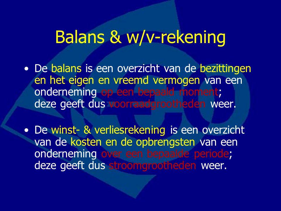 Balans & w/v-rekening