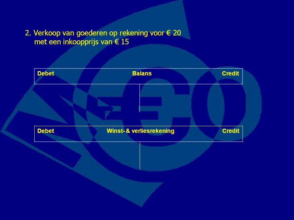 2. Verkoop van goederen op rekening voor € 20 met een inkoopprijs van € 15