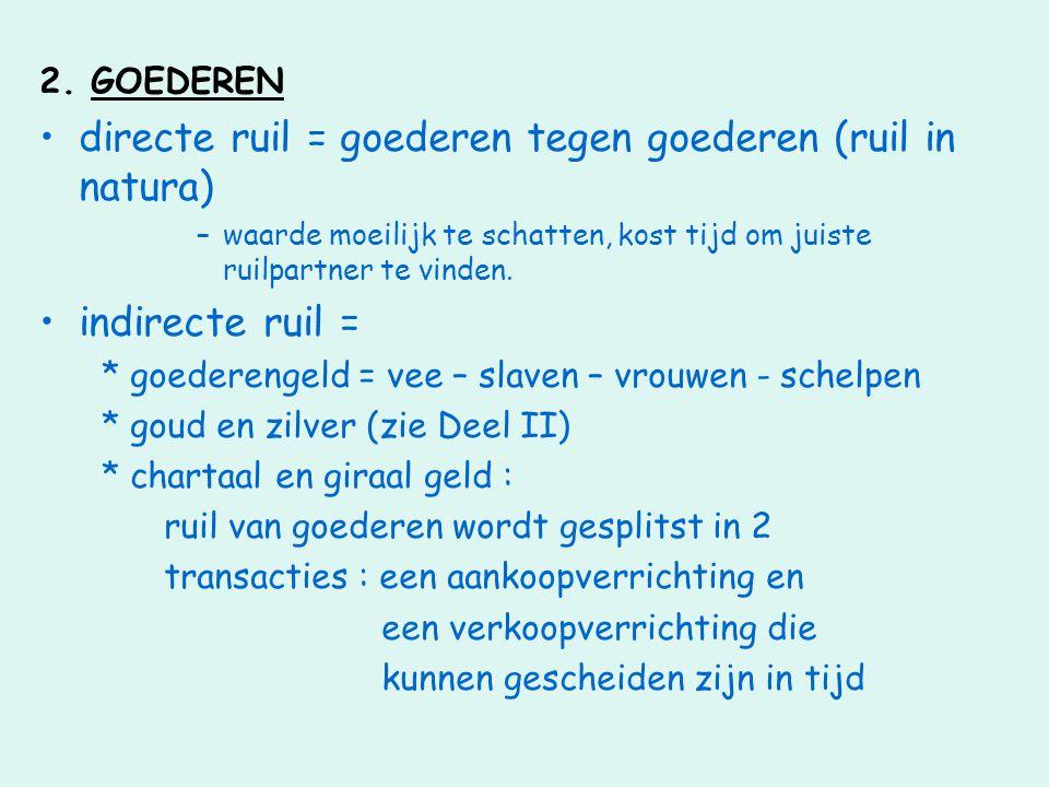 directe ruil = goederen tegen goederen (ruil in natura)