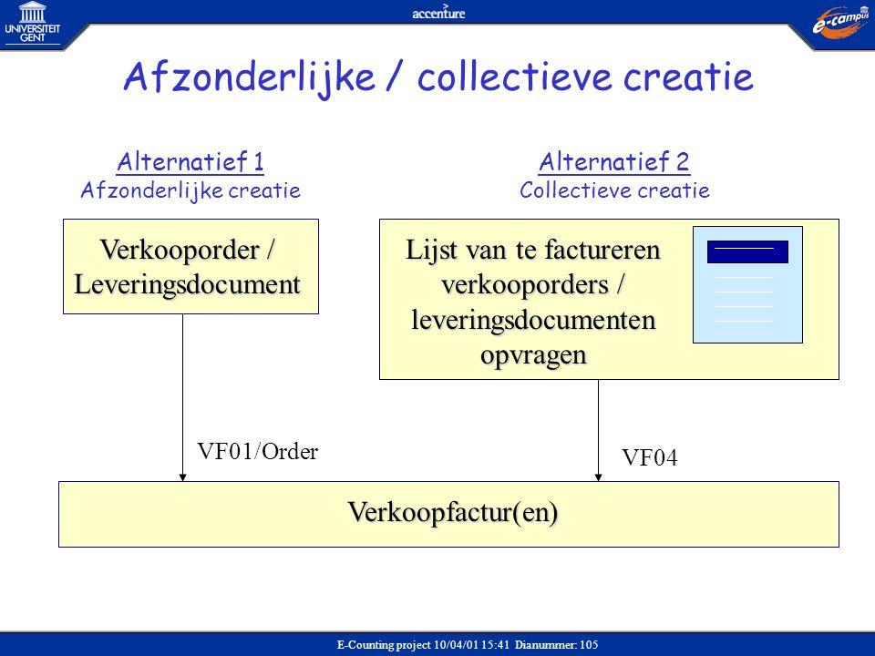 Afzonderlijke / collectieve creatie