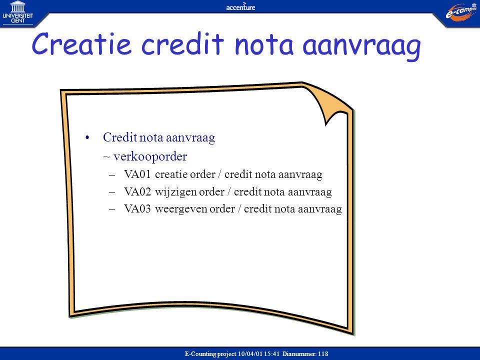 Creatie credit nota aanvraag