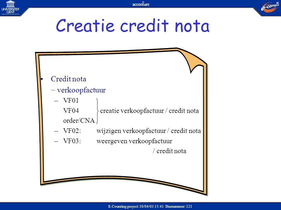 Creatie credit nota Credit nota ~ verkoopfactuur VF01
