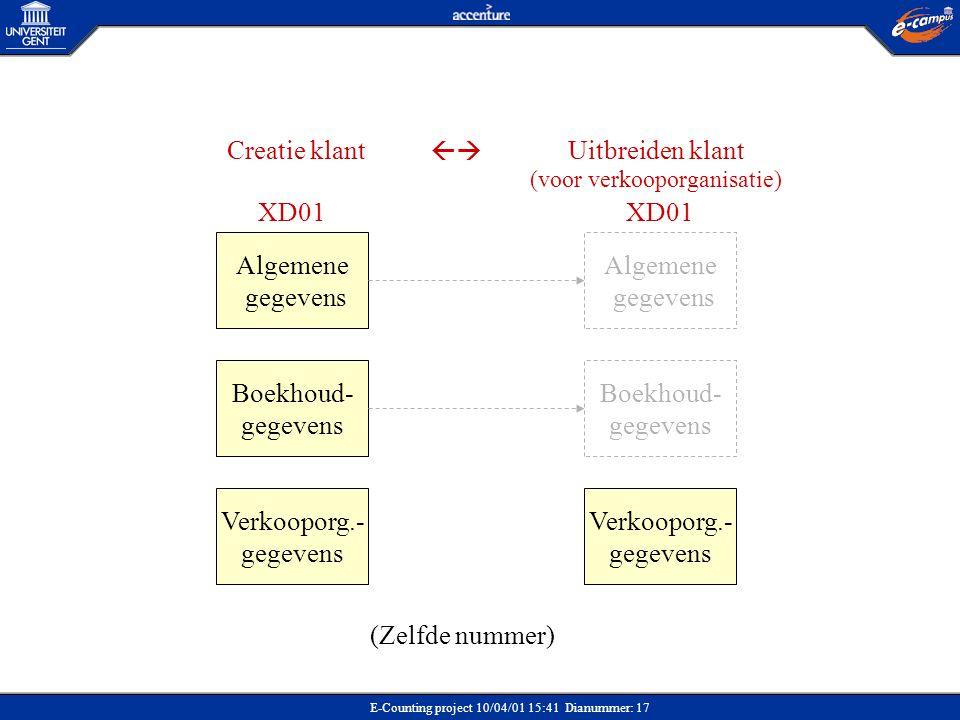 Creatie klant  Uitbreiden klant XD01 XD01 Algemene gegevens Algemene