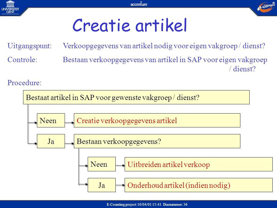 Creatie artikel Uitgangspunt: Verkoopgegevens van artikel nodig voor eigen vakgroep / dienst