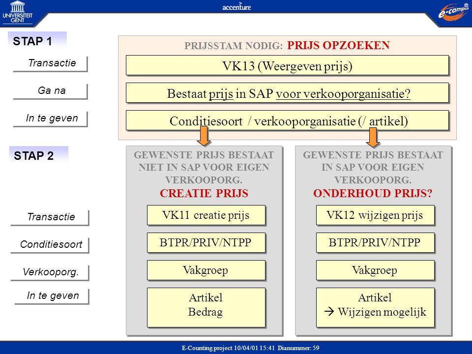 VK13 (Weergeven prijs) Bestaat prijs in SAP voor verkooporganisatie