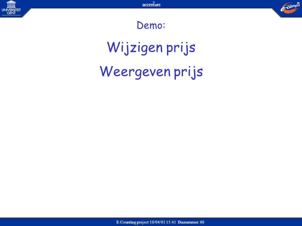 Wijzigen prijs Weergeven prijs Demo: Verkoop Demo: Wijzigen prijsstam