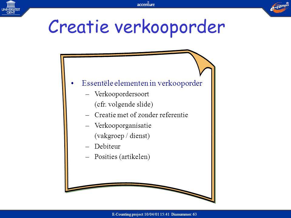 Creatie verkooporder Essentële elementen in verkooporder