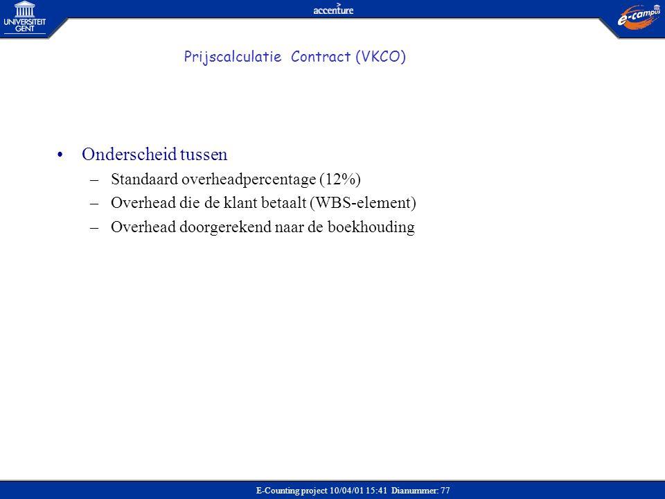 Onderscheid tussen Standaard overheadpercentage (12%)