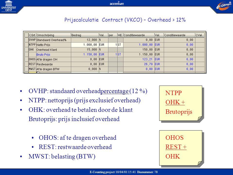 OVHP: standaard overheadpercentage (12 %)