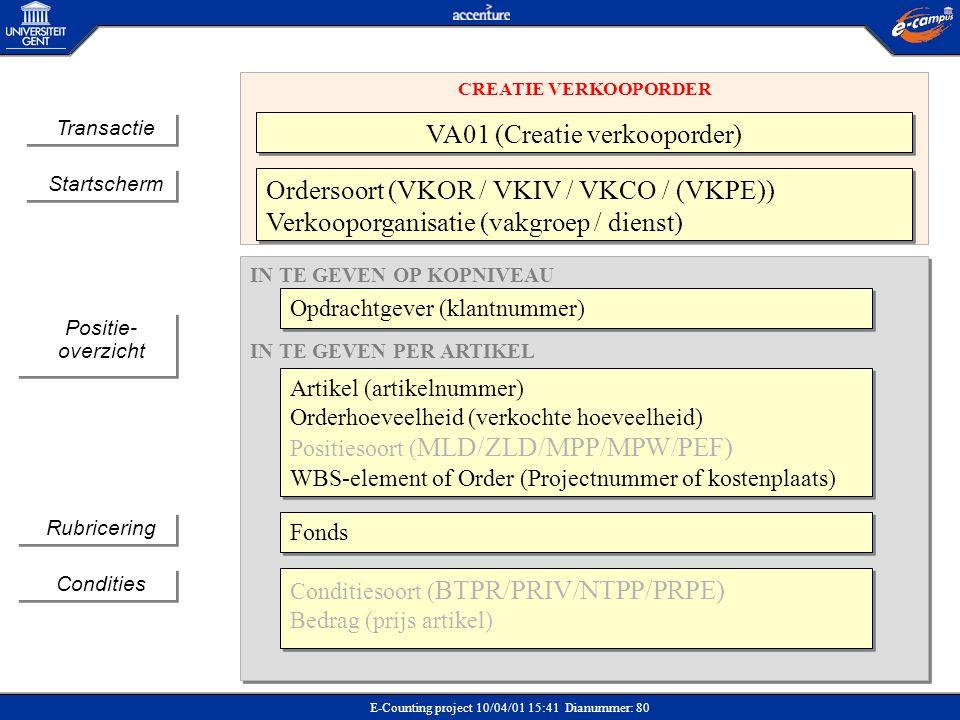 VA01 (Creatie verkooporder)