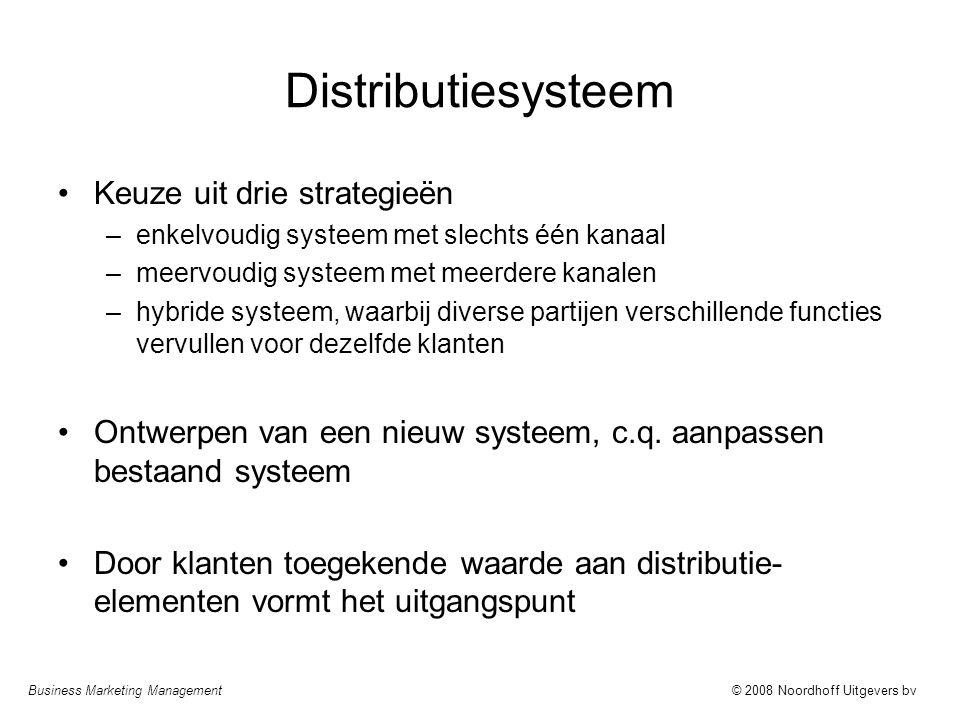 Distributiesysteem Keuze uit drie strategieën